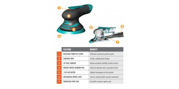 "X52 5"" (127 mm) Dia. Non-Vacuum Dynorbital Extreme Random Orbital Sander 0.3 hp, 12,000 RPM, 3/32"" (2.5 mm) Dia. Orbit, Rear Exhaust, PSA"